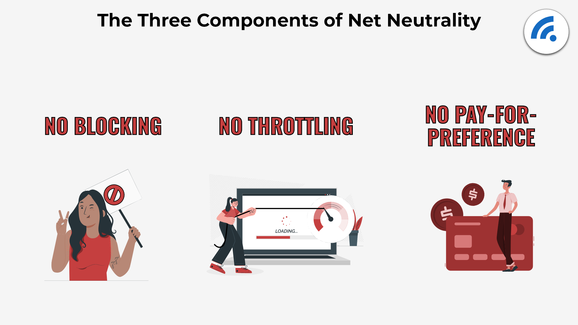 The Latest on Net Neutrality – Where Are We In 2021?