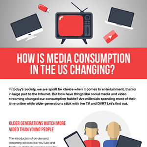 How Media Consumption is Changing?