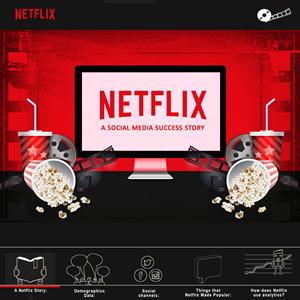 Netflix: A Social Media Success Story
